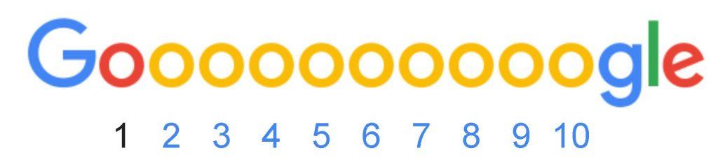 Google pagina balk tekst met tien keer een o.